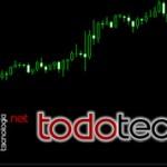 Software Gratis para hacer trading en el mercado de divisas