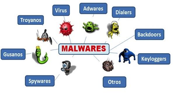 Los 'malware' o software maliciosos mas utilizados